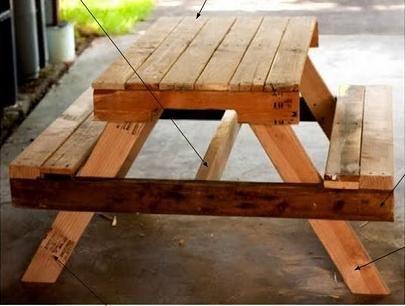 30 Diseños de muebles de palets para tu jardín 8