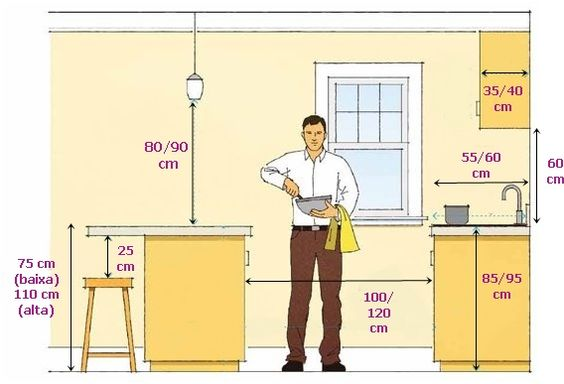 Consejos para tener muebles de cocina a medida ideas for Despensas de cocina a medida