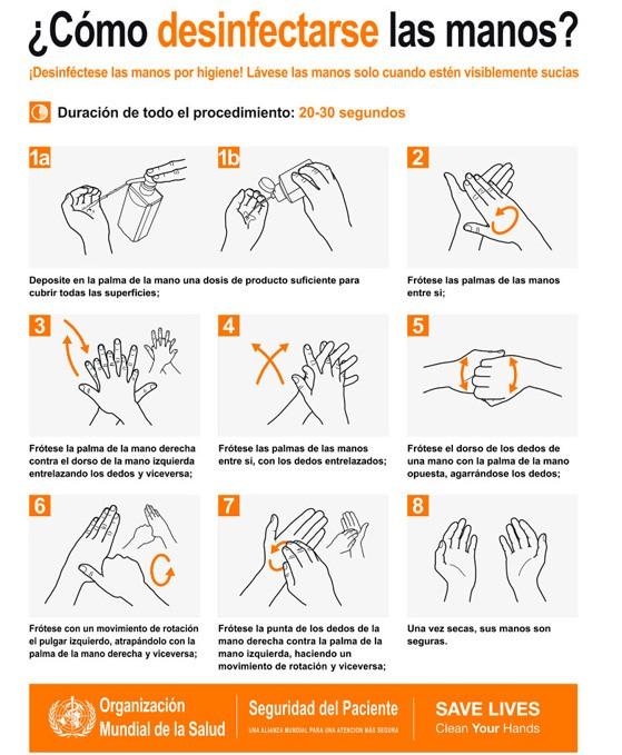 ¿Cómo lavarse las manos correctamente? Paso a paso 6